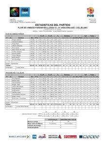 Estadístiques Flor de Vimbodi Pardinyes-AEC Collblanc