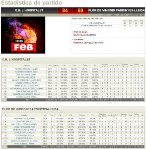 Estadístiques Final Partit: CB Hospitalet 84- Flor de Vimbodi Pardinyes 69