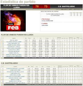 Estadístiques Final Partit: Flor de Vimbodí Pardinyes 78- CB Santfeliuenc 73