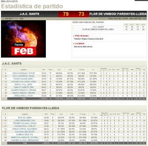 Estadístiques Final Partit: Jac Sants 79- Flor de Vimbodí Pardinyes 73